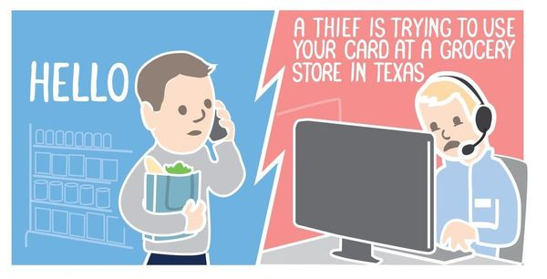 Identity Theft and Fraud: Bitcoin vs. Credit Cards